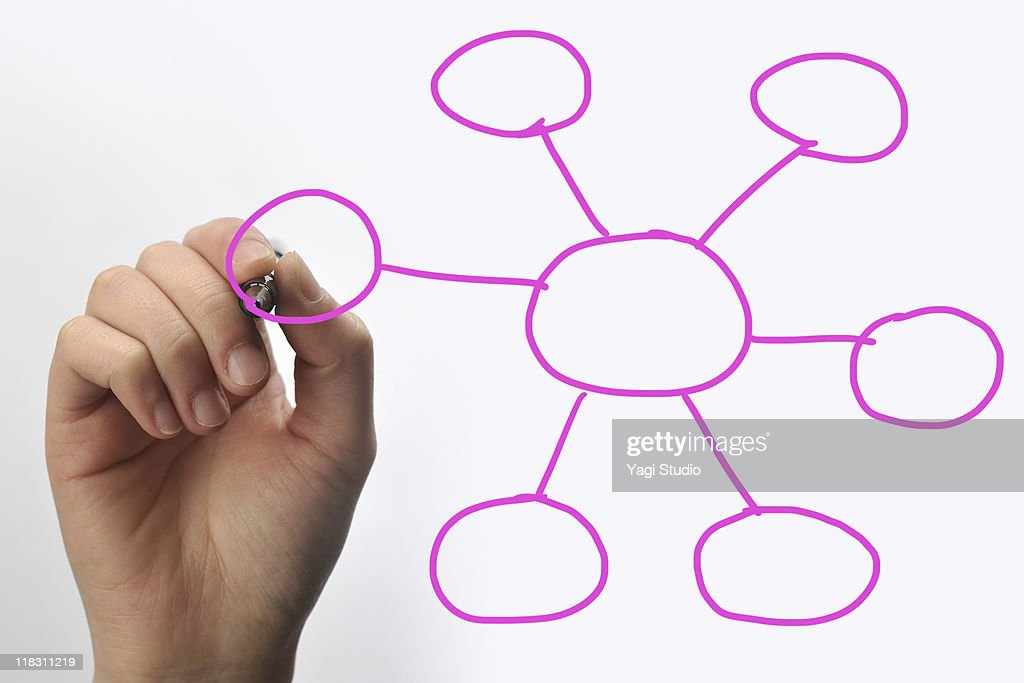 A woman's hand is writing an organization chart. : Stock Photo