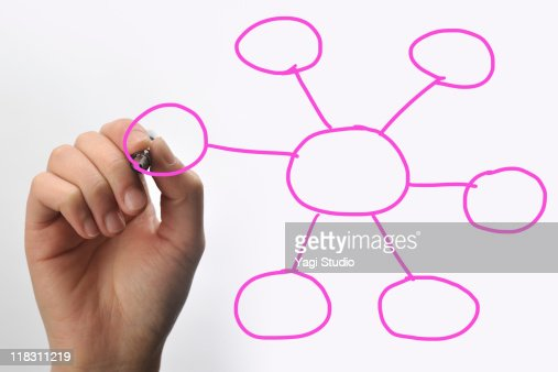 A woman's hand is writing an organization chart. : Foto de stock