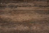 Wood Background. Texture