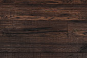Wood floor panel texture used as background captured by directly above view