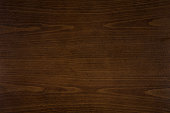 http://www.istockphoto.com/photo/wood-texture-background-gm617894572-107394991