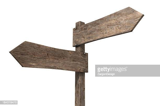 A wooden signpost with two wooden signs