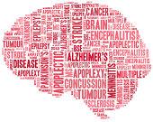 Word cloud brain disease related in shape of human brain