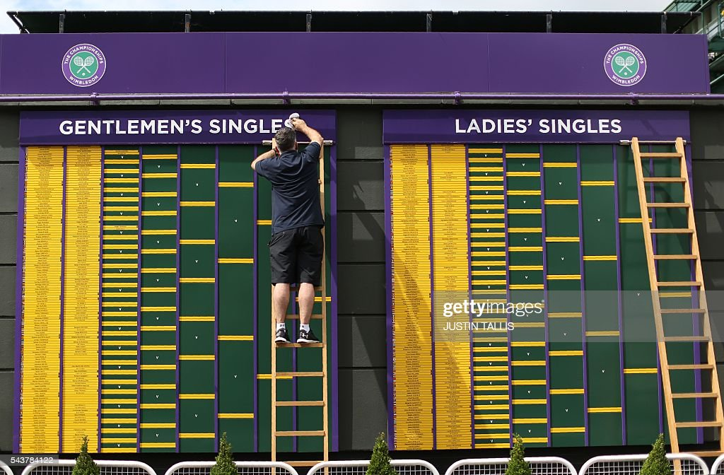 A worker cleans the results board on the fourth day of the 2016 Wimbledon Championships at The All England Lawn Tennis Club in Wimbledon, southwest London, on June 30, 2016. / AFP / JUSTIN