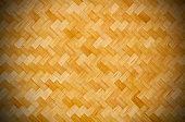 A nice woven mat background texture.