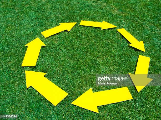 Yellow arrows forming a circle on the grass.