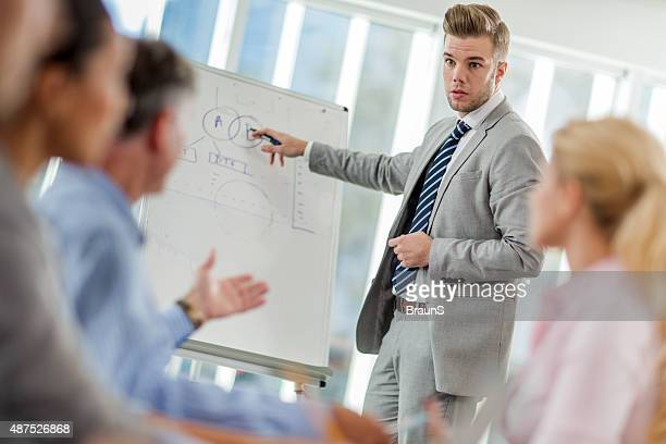 Young businessman giving presentation to his coworkers on a meeting.