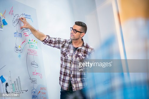 Young Businessman Presenting His Ideas to Colleagues