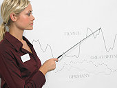 Young businesswoman pointing to chart, side view