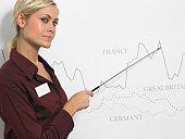Young businesswoman pointing to chart, smiling, portrait