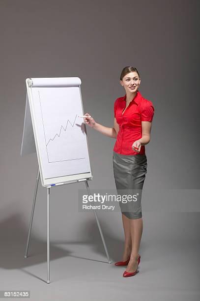 Young businesswoman using flipchart