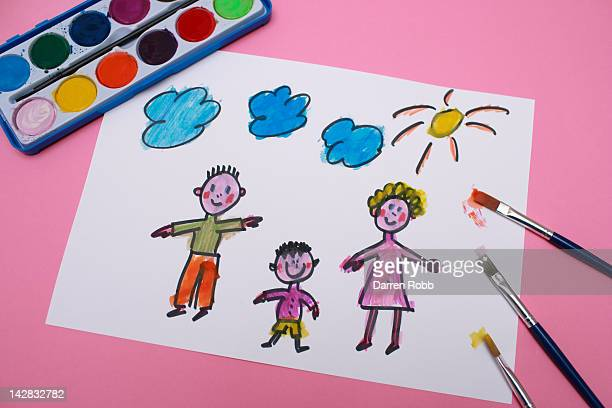 A young child's painting of a family