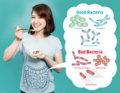 Young woman who eats yogurt, Good Bacteria and Bad Bacteria, Intestinal flora, Gut flora.