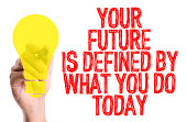 Your Future is Defined By What You Do Today sign