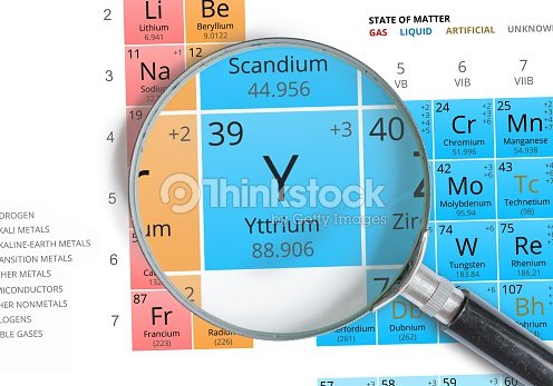 Yttrium Symbol Y Element Of The Periodic Table Zoomed Stock Photo