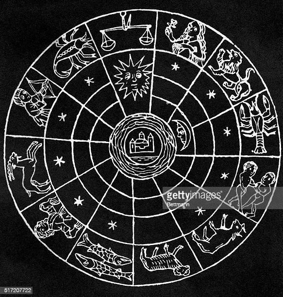 Zodaic signs from the astrolabe of Honorius Lucidarius 1479 Undated engraving BPA2#5745