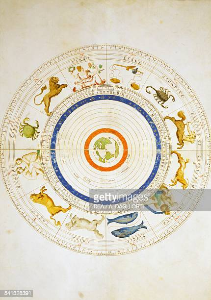 Zodiac Calendar from Atlas of the World in 33 maps by Battista Agnese Venice 1553 Venice Museo Correr