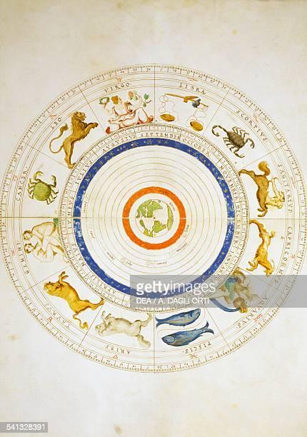 Zodiac Calendar from Atlas of the World in 33 maps by Battista Agnese Venice 1553 Venice Museo Correr