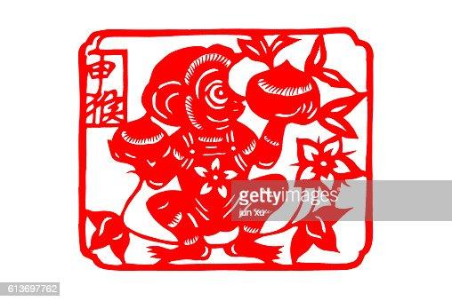 12 Zodiac (Chinese folk culture) monkey
