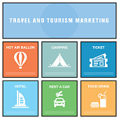 TRAVEL AND TOURISM MARKETING CONCEPT