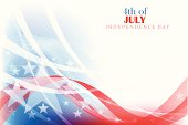 Beautiful 4th of July Background,EPS 10 file,having transparency and mesh used.All elements are in separate layers.very easy to edit.Please visit my portfolio.