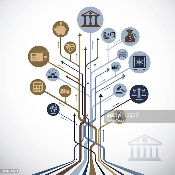 Abstract Banking and Finance Tree