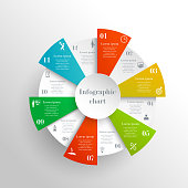 Abstract circle infographic with 12 options. Clean style. Can be used for workflow layout, parts, steps or processes, banner, chart, web design. Abstract background