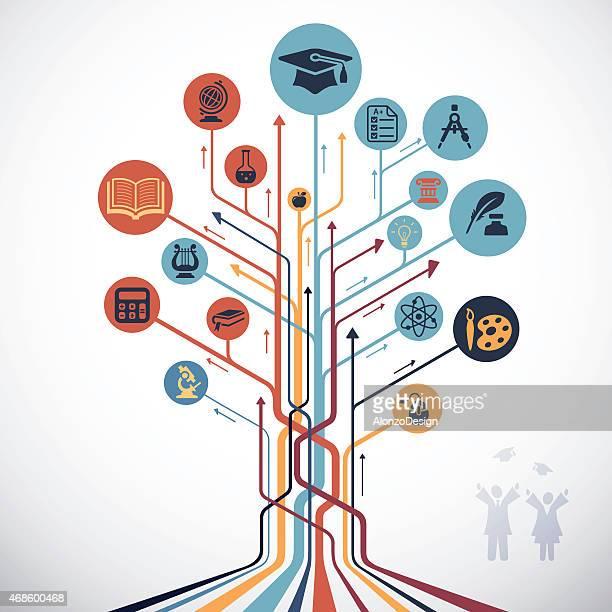 Abstract Education Tree