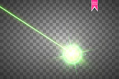 Abstract green laser beam. Laser security beam isolated on transparent background. Light ray with glow target flash. Vector illustration. Eps 10.
