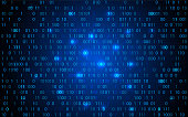 Abstract Technology Binary code Background.Digital binary data and Secure Data Concept.