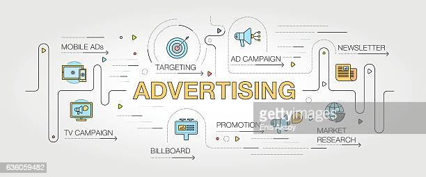 Advertising banner and icons