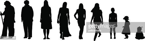Age Progression of a Woman