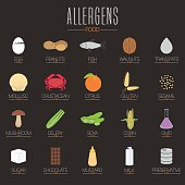 Allergen icons vector set icluding gluten, lactose, GMO, nuts, etc. Food allergens symbols collection
