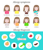 Allergy symptoms and diagnosis infographics, vector flat style design illustration. Allergic reaction and its causes such as food and animal allergens, dust, plant pollen, allergy skin test.
