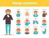 Allergy symptoms. Cough, itchy, nose, runny, sneezing, redness, itching, rale blisters edema lacrimation vomiting upset stomatch Vector Cartoon character Isolated Flat
