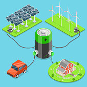 Alternative green energy flat isometric vector. Car and house connected to the battery which is charged by the solar panels and wind turbines.