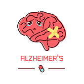 Alzheimer's disease poster. Cute unhealthy sad brain symbol in cartoon style. Side view. Body anatomy sign. Chronic neurodegenerative disease. Medical internal organ vector illustration.