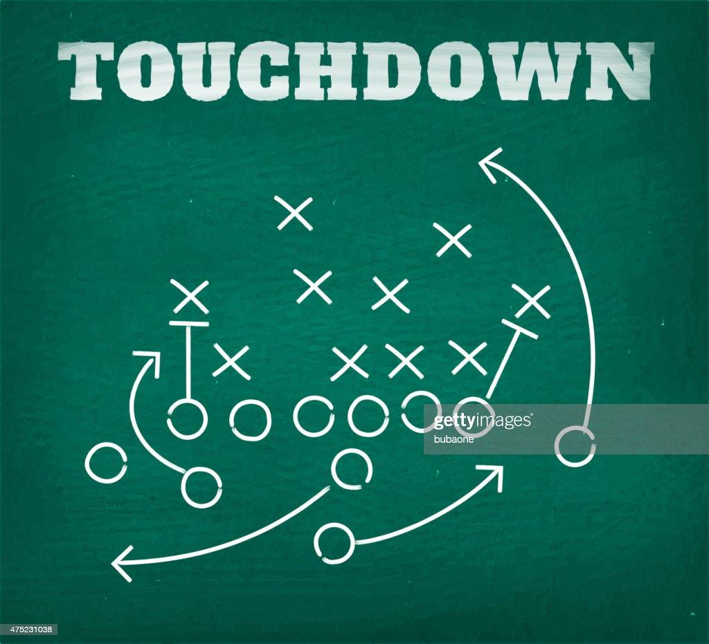 American football strategy