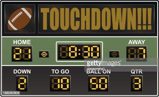 fussball scores