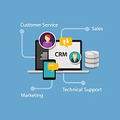 crm customer relationship management elements such as customer service, marketing, technical support and sales