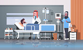 arab doctor and nurse in hijab visiting patient man lying bed with dropper intensive therapy ward healthcare concept hospital room interior medical clinic horizontal full length vector illustration