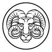 Astrology horoscope zodiac signs, circular Aries ram symbol