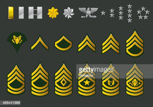 Us Army Enlisted Ranks Vector Art