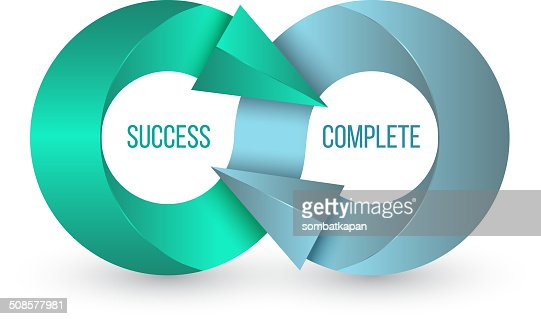 Arrow infinity business vector logo design success complete concept. : Vector Art