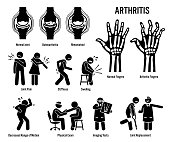 Pictograms depict arthritis signs, symptoms, diagnosis, and treatment. Icons include bones for osteoarthritis and rheumatoid arthritis.