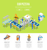 Assembly line isometric 3D poster. Industrial goods or food production, mechanical conveyor with workers, manufacturing process. Factory automation, belt production line vector illustration.