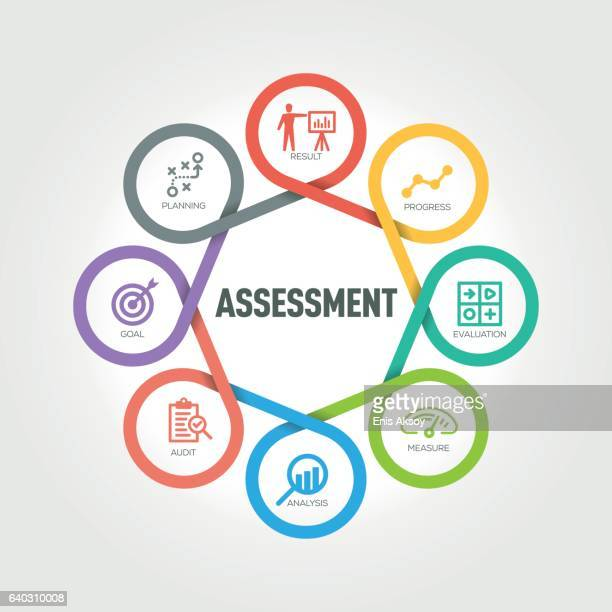 Assessment infographic with 8 steps, parts, options