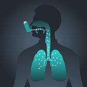 Asthma vector icon illustration