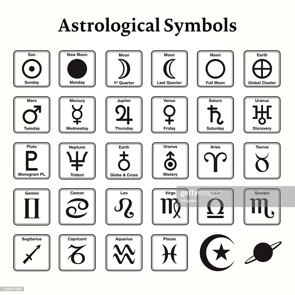 List Of Synonyms And Antonyms Of The Word Moon Sign Symbol