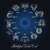 Astrological zodiac circle. Horoscope zodiac wheel with hand drawn zodiac signs